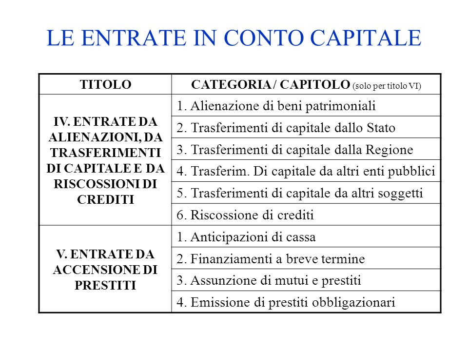 LE ENTRATE IN CONTO CAPITALE