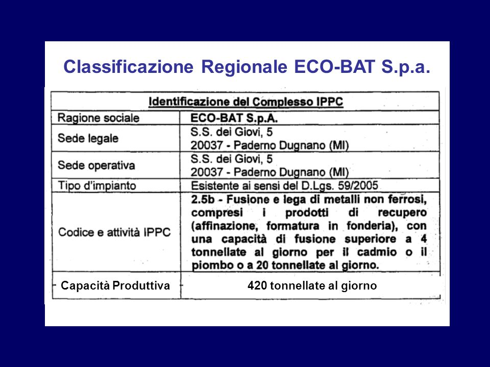 Classificazione Regionale ECO-BAT S.p.a.