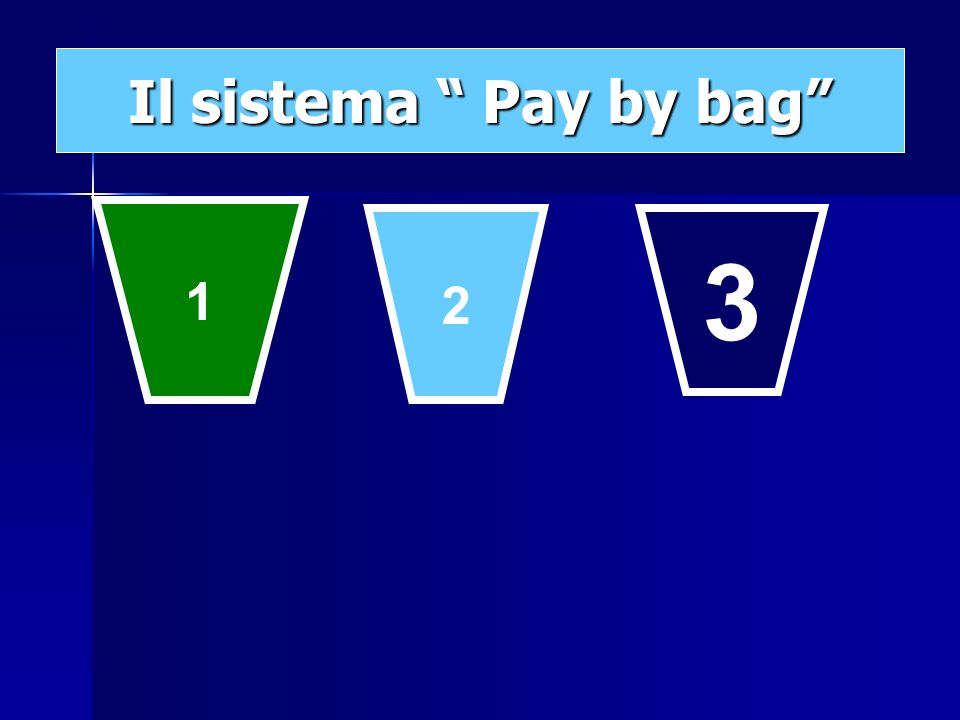 Il sistema Pay by bag 1 2 3