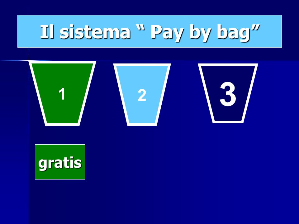 Il sistema Pay by bag 1 2 3 gratis