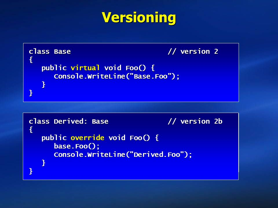 Versioning class Base // version 2 { public virtual void Foo() {