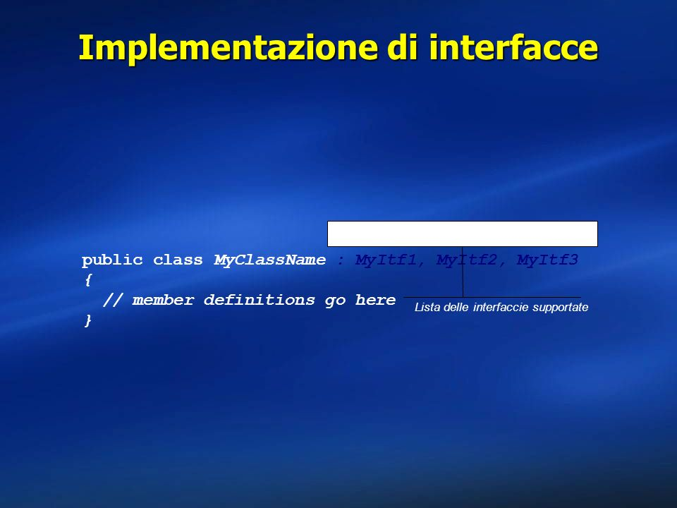 Implementazione di interfacce