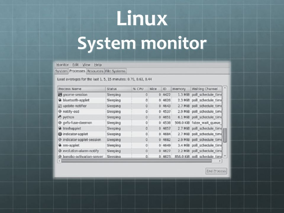 Linux System monitor