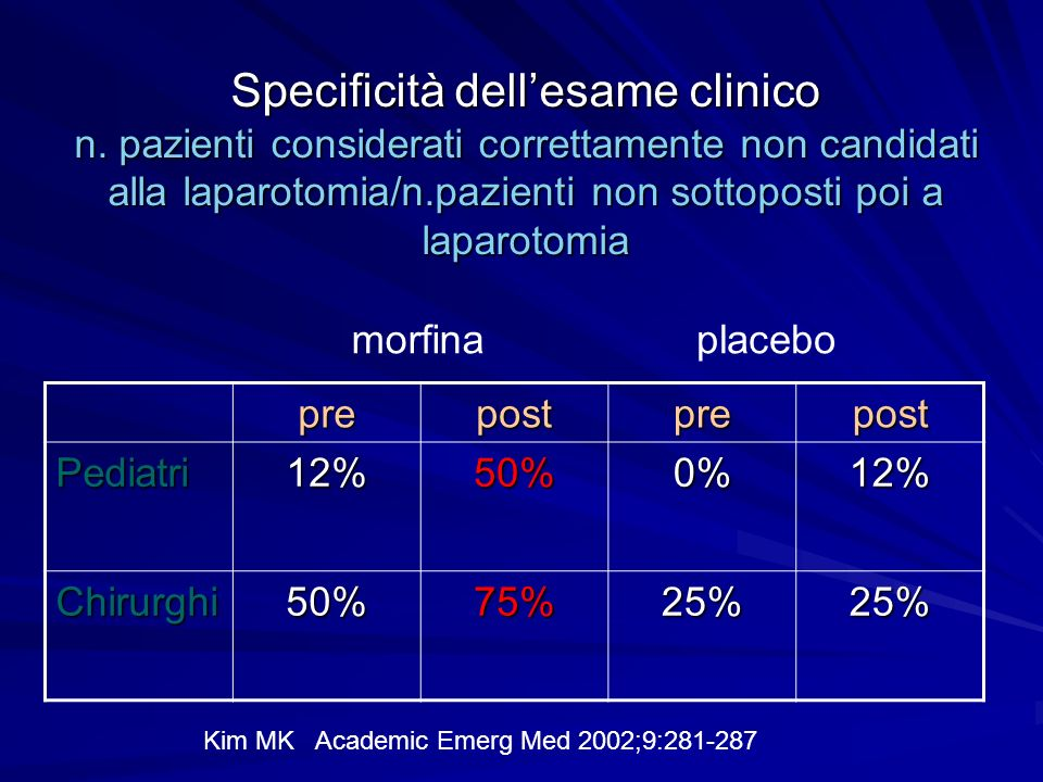Specificità dell'esame clinico n
