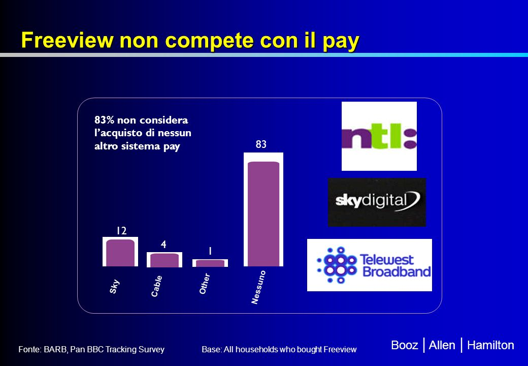 Freeview non compete con il pay