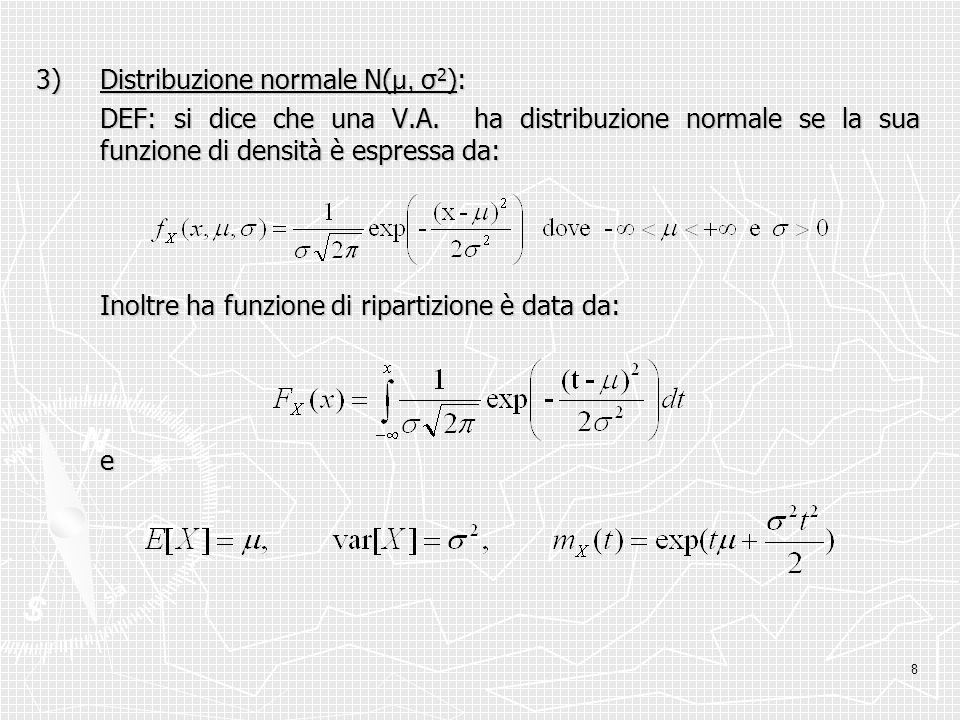 3) Distribuzione normale N(μ, σ2):