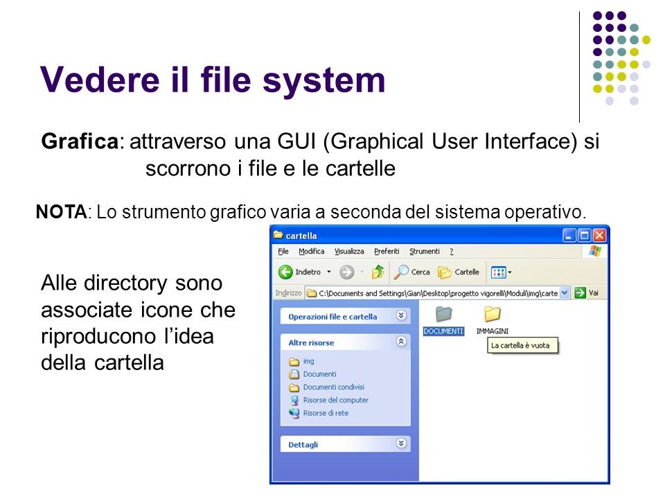 Vedere il file system Grafica: attraverso una GUI (Graphical User Interface) si scorrono i file e le cartelle.