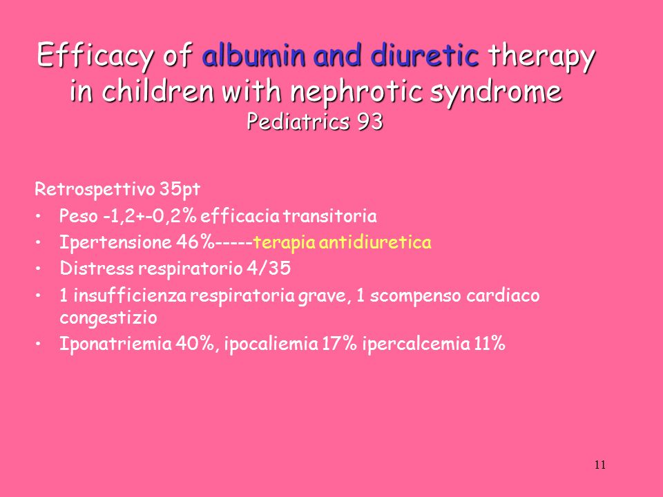 Efficacy of albumin and diuretic therapy in children with nephrotic syndrome Pediatrics 93
