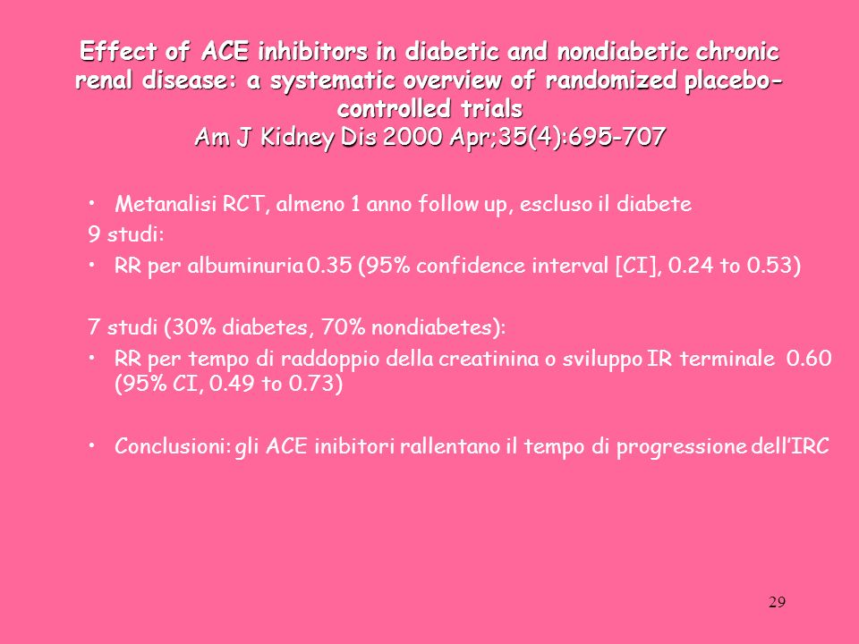 Effect of ACE inhibitors in diabetic and nondiabetic chronic renal disease: a systematic overview of randomized placebo-controlled trials Am J Kidney Dis 2000 Apr;35(4):695-707