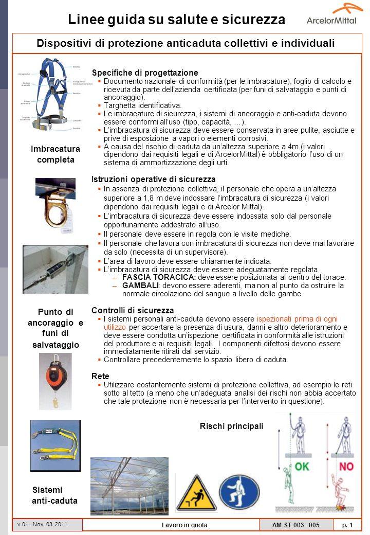 Dispositivi Di Protezione Anticaduta Collettivi E