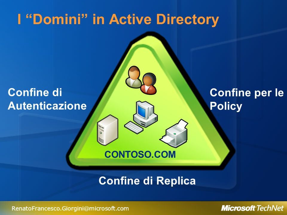 I Domini in Active Directory