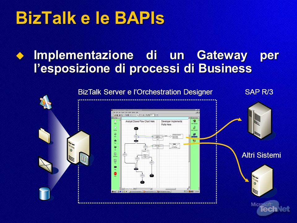 BizTalk Server e l'Orchestration Designer