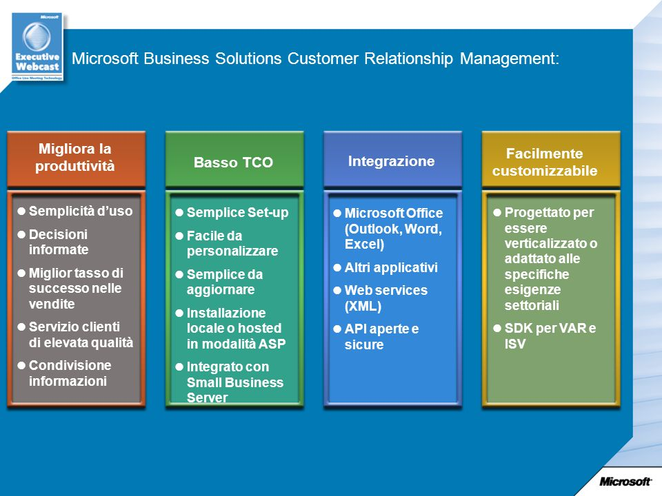 Microsoft Business Solutions Customer Relationship Management: