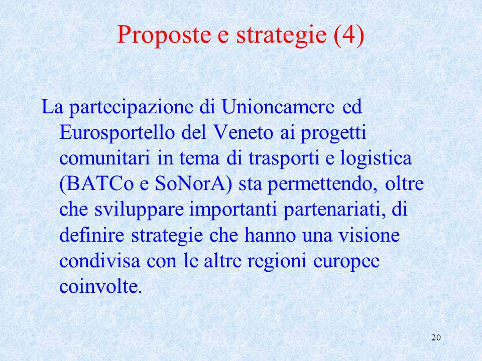 Proposte e strategie (4)