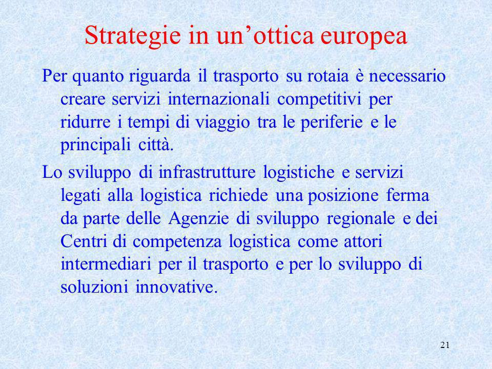 Strategie in un'ottica europea