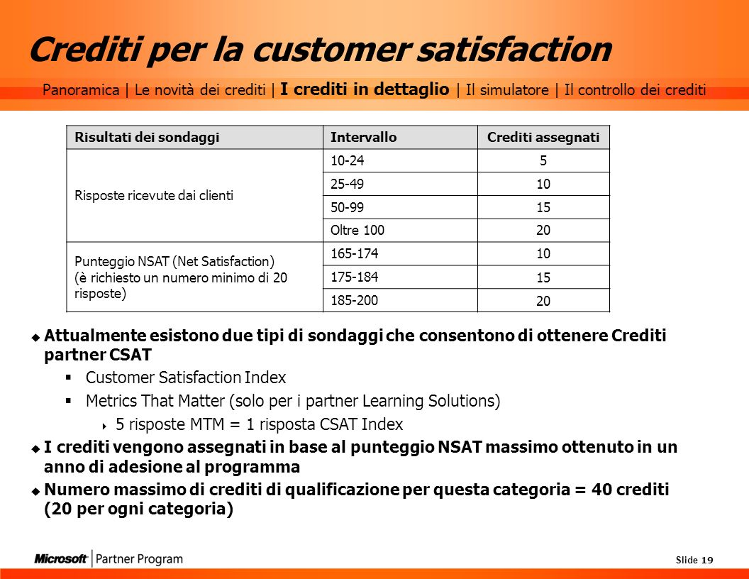 Crediti per la customer satisfaction