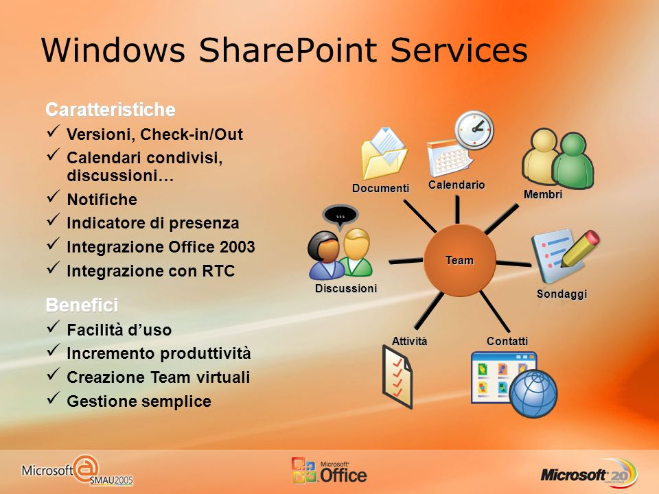 Windows SharePoint Services