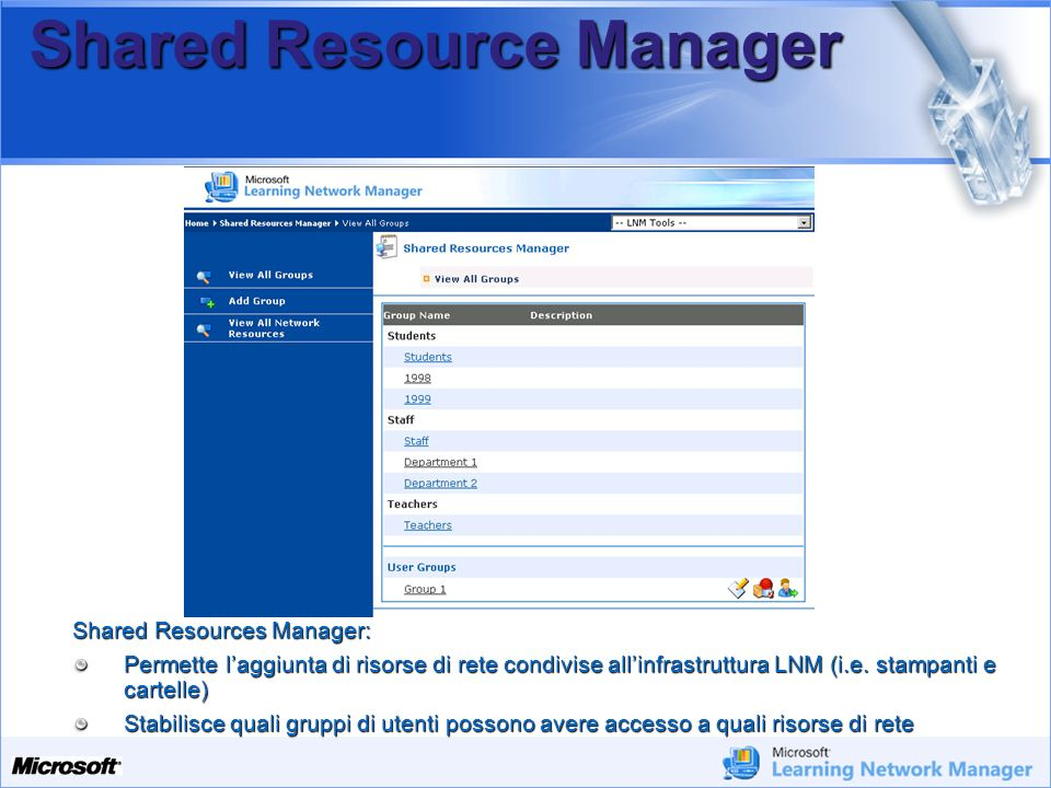Shared Resource Manager