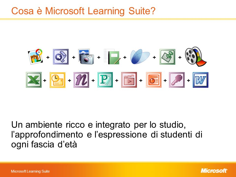 Cosa è Microsoft Learning Suite