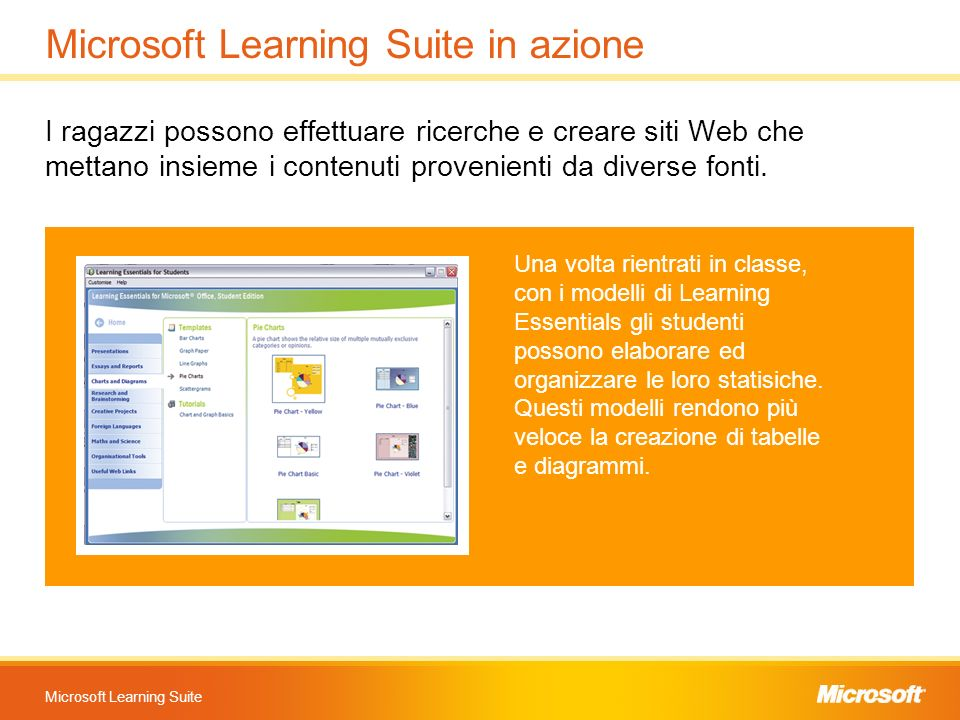 Microsoft Learning Suite in azione