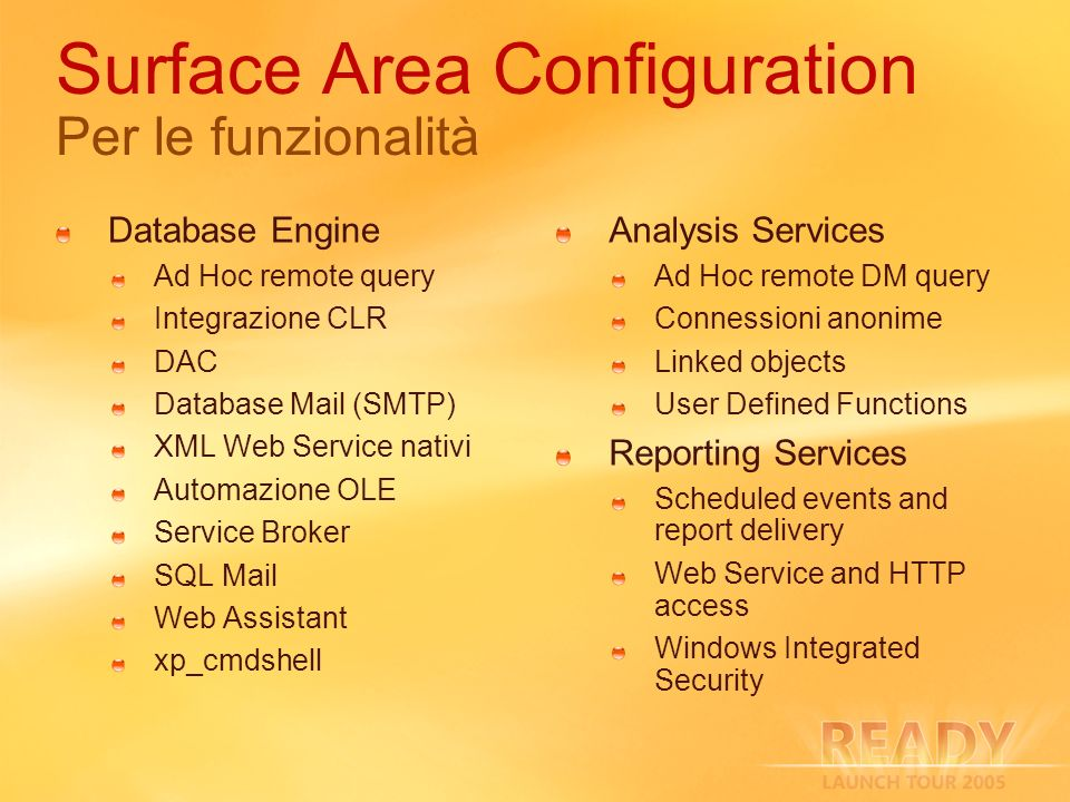 Surface Area Configuration Per le funzionalità