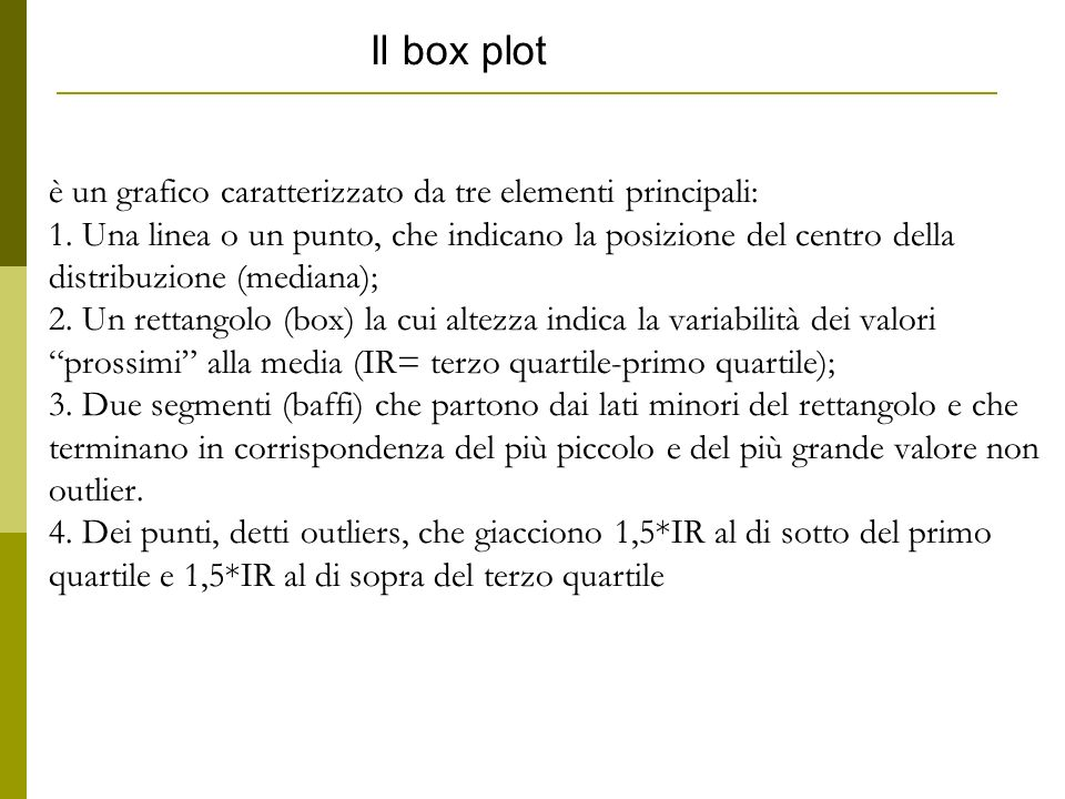 Il box plot
