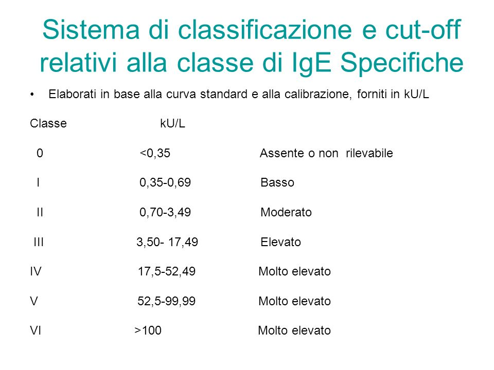 Sistema di classificazione e cut-off relativi alla classe di IgE Specifiche