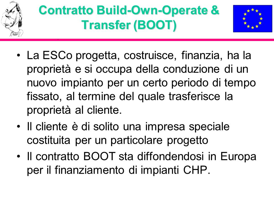 Contratto Build-Own-Operate & Transfer (BOOT)