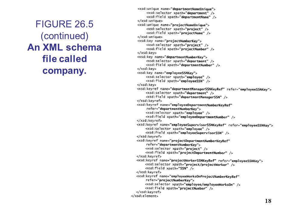 FIGURE 26.5 (continued) An XML schema file called company.