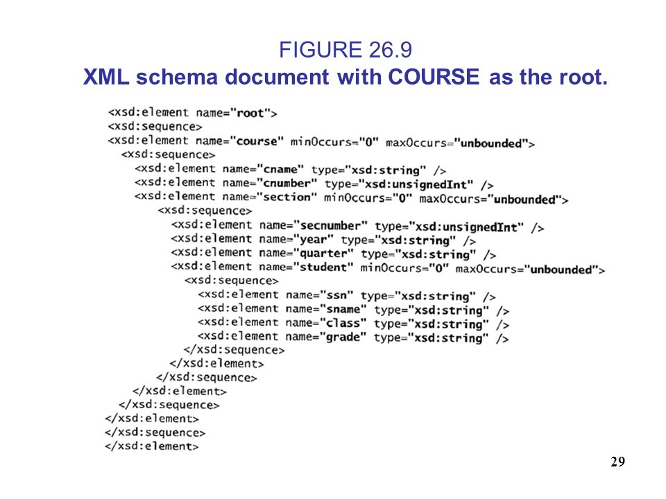 FIGURE 26.9 XML schema document with COURSE as the root.