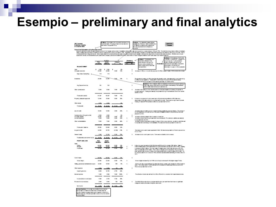 Esempio – preliminary and final analytics