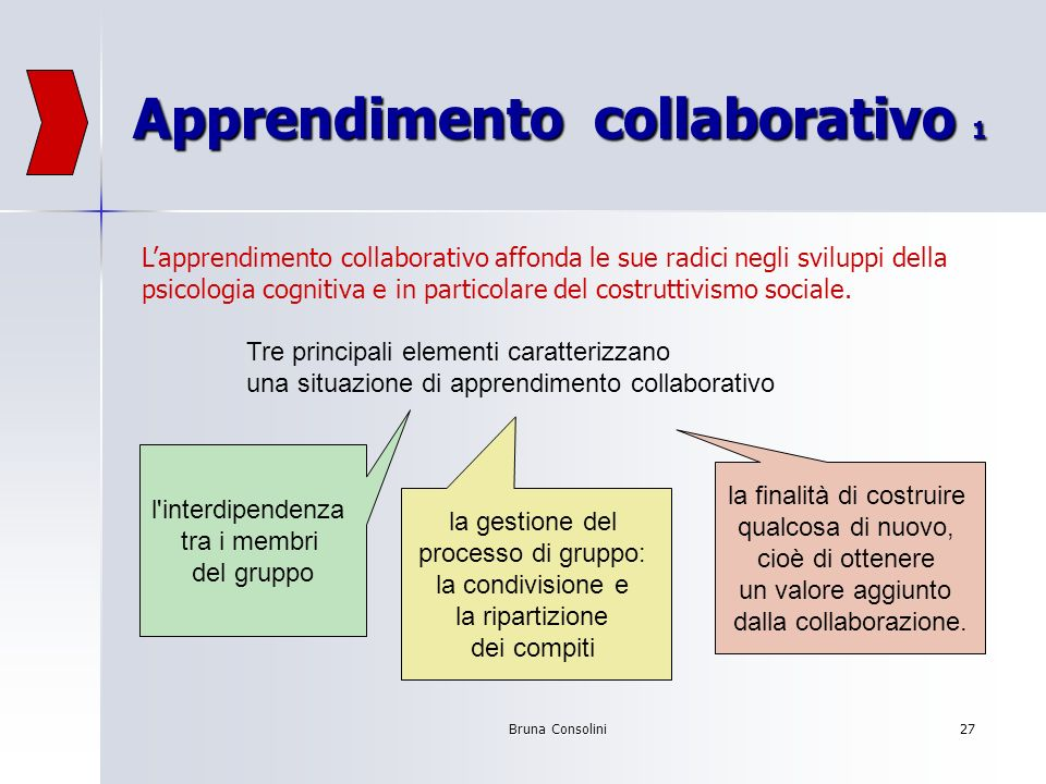 Apprendimento collaborativo 1