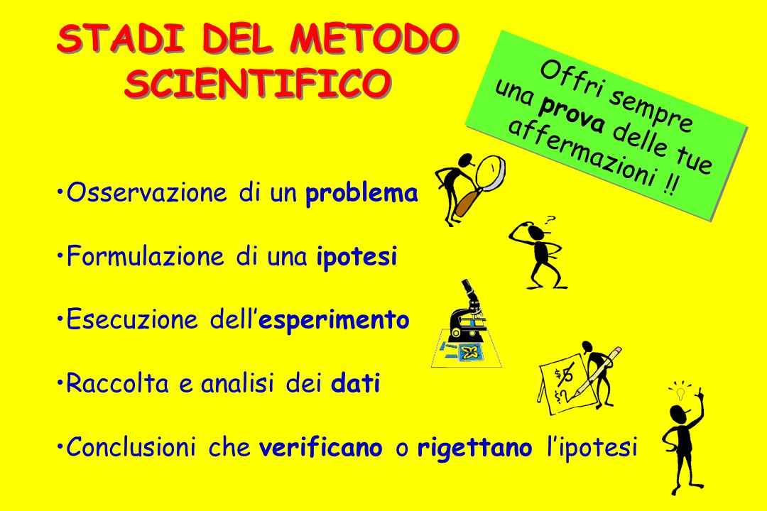 STADI DEL METODO SCIENTIFICO