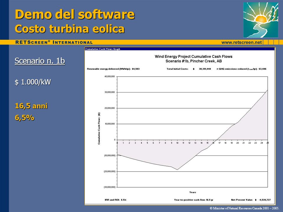 Demo del software Costo turbina eolica