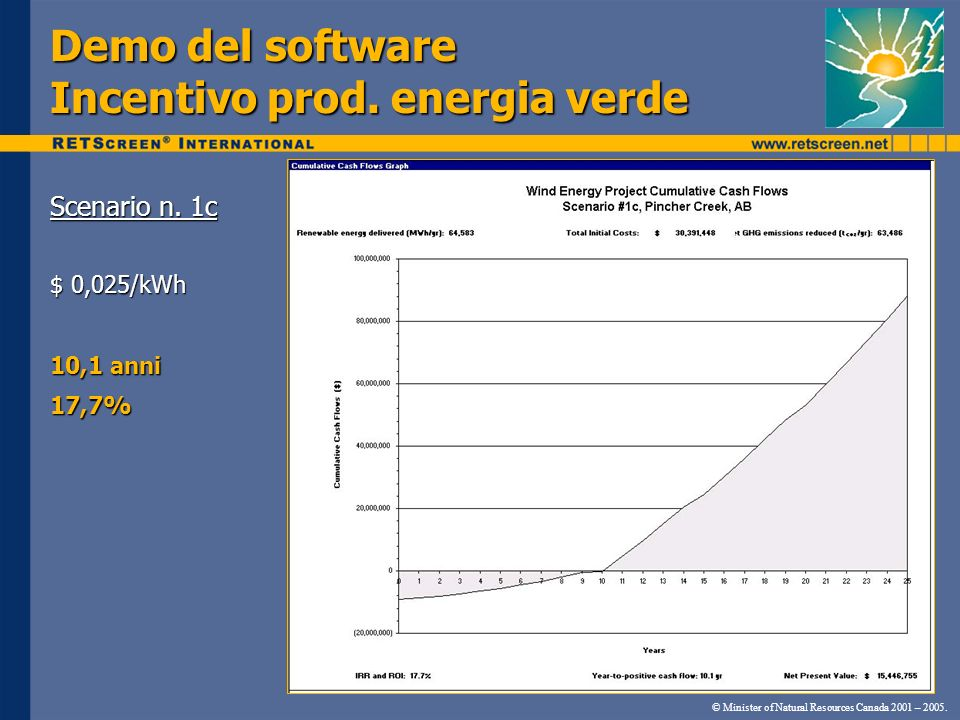 Demo del software Incentivo prod. energia verde