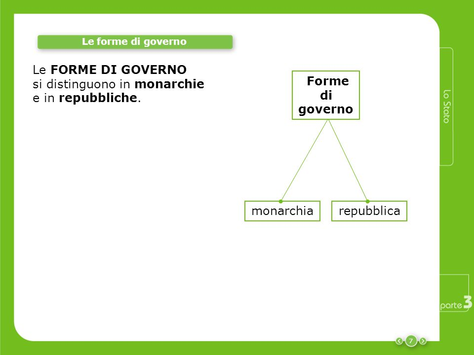si distinguono in monarchie e in repubbliche. Forme di governo