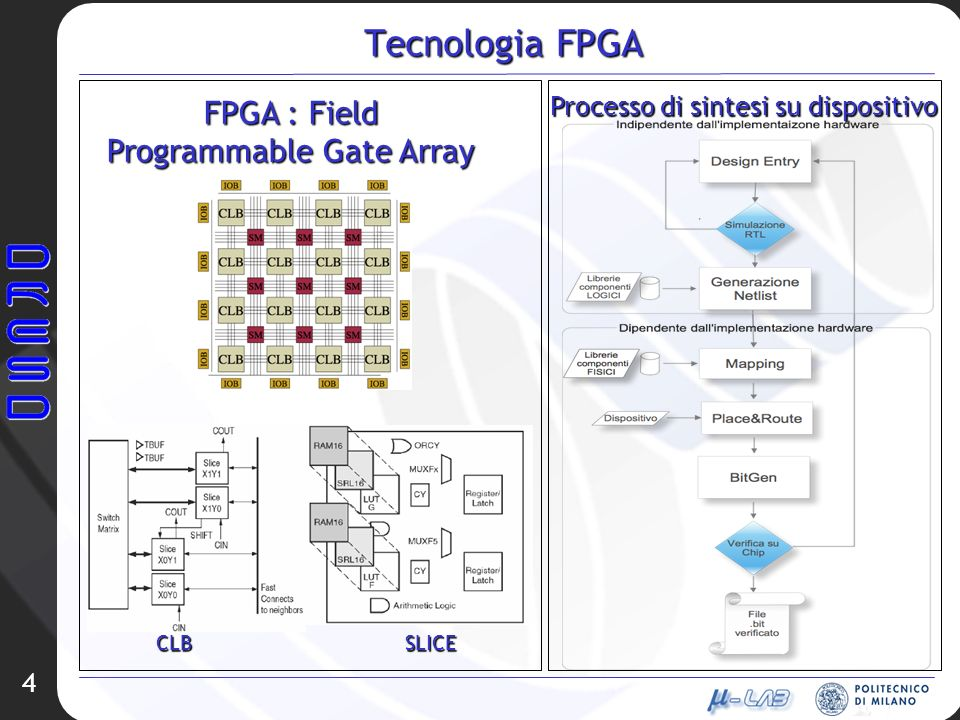 Tecnologia FPGA FPGA : Field Programmable Gate Array