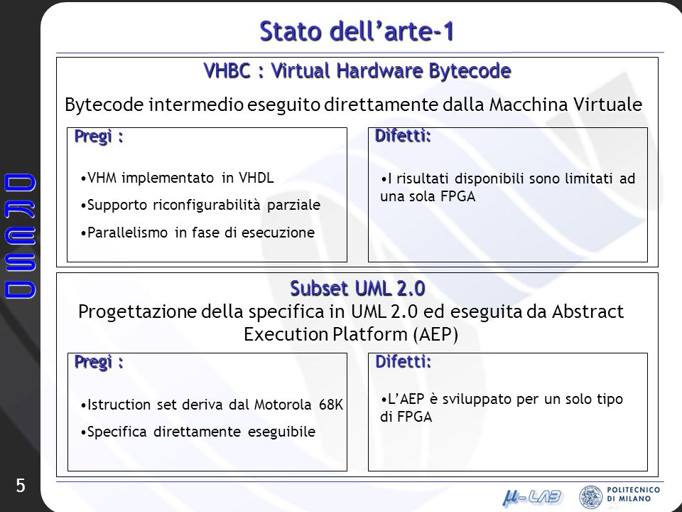 Stato dell'arte-1 VHBC : Virtual Hardware Bytecode Subset UML 2.0