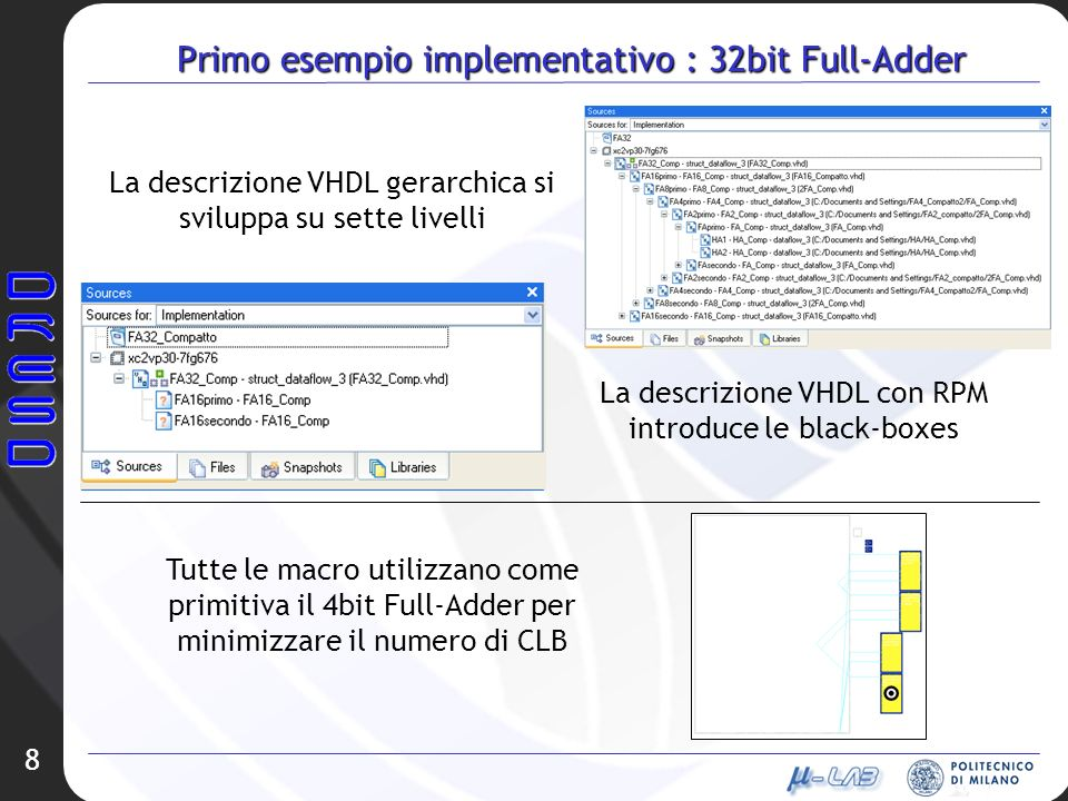 Primo esempio implementativo : 32bit Full-Adder