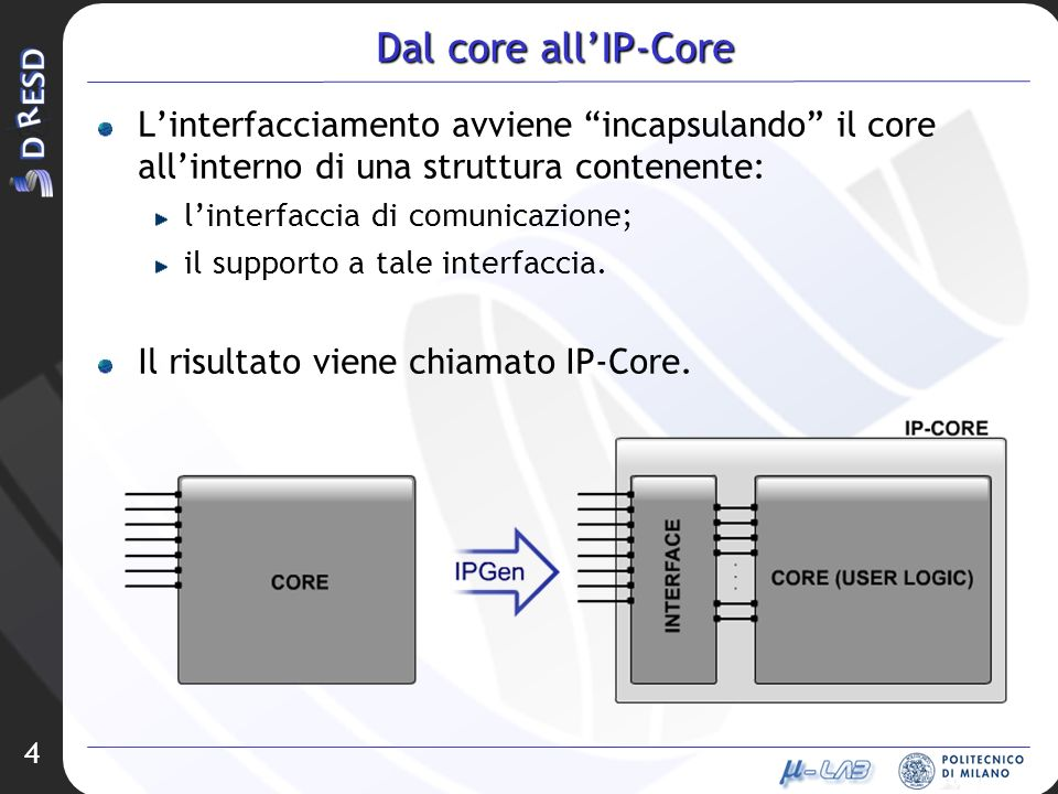 Dal core all'IP-Core L'interfacciamento avviene incapsulando il core all'interno di una struttura contenente: