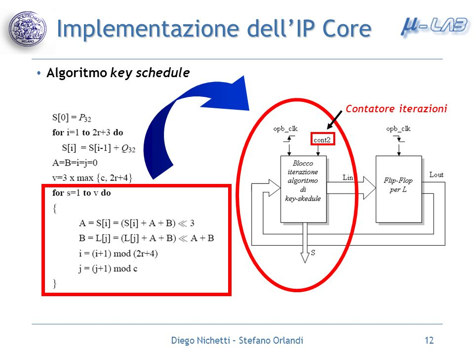 Implementazione dell'IP Core