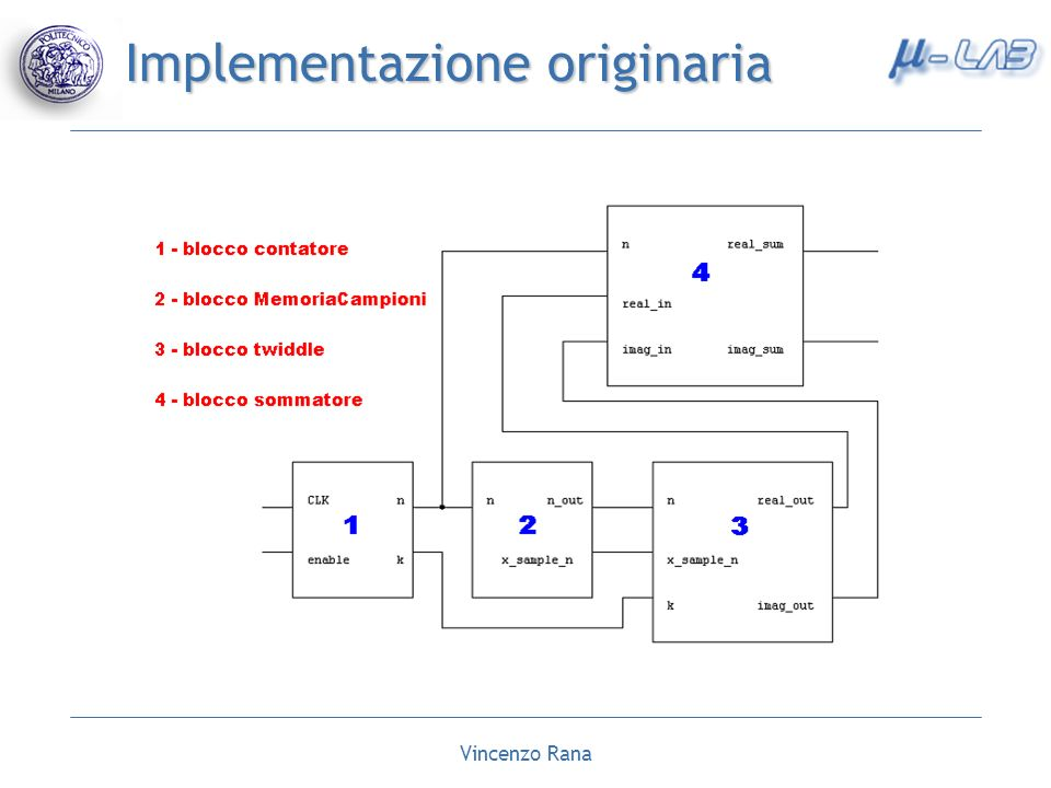 Implementazione originaria