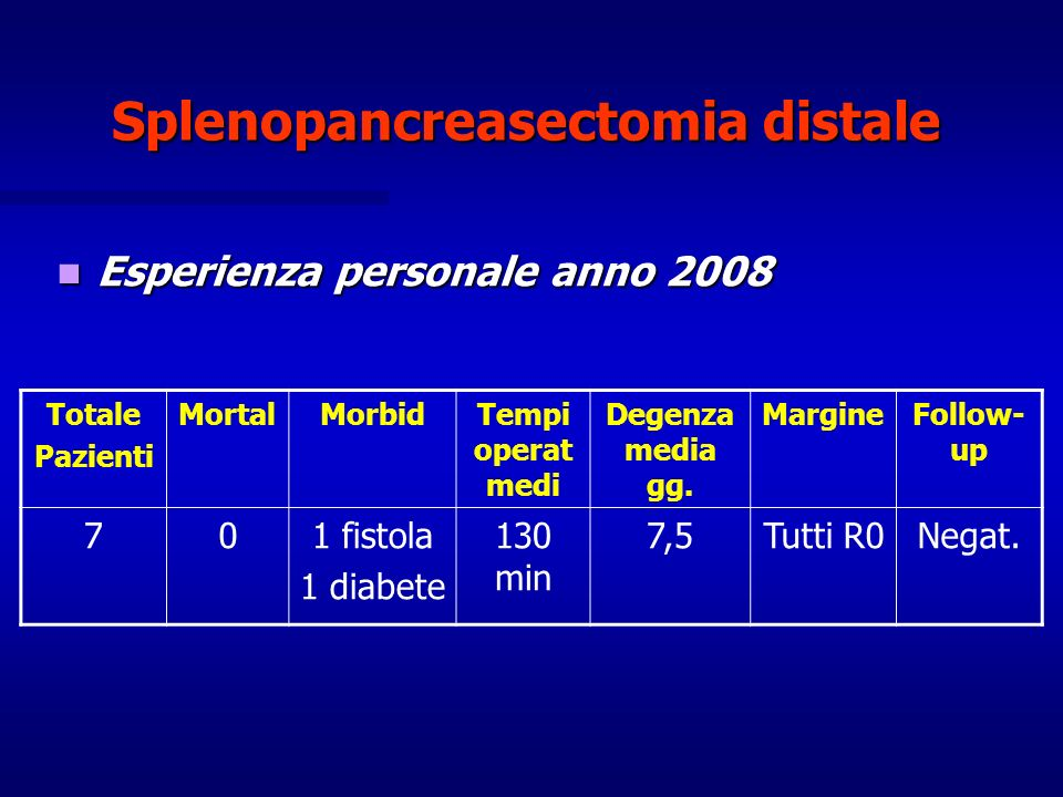 Splenopancreasectomia distale