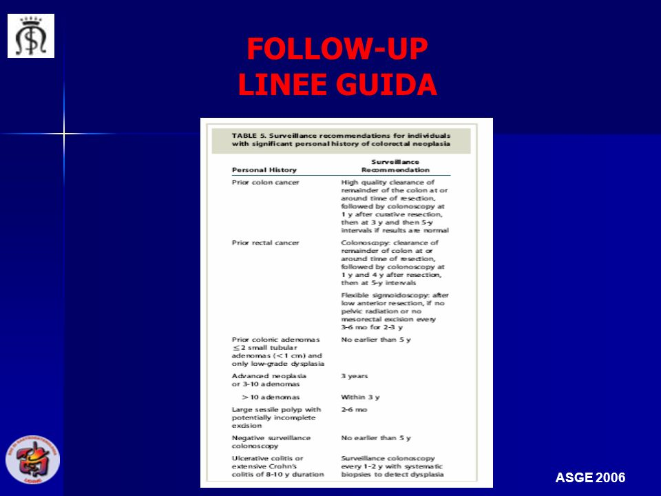 FOLLOW-UP LINEE GUIDA ASGE 2006