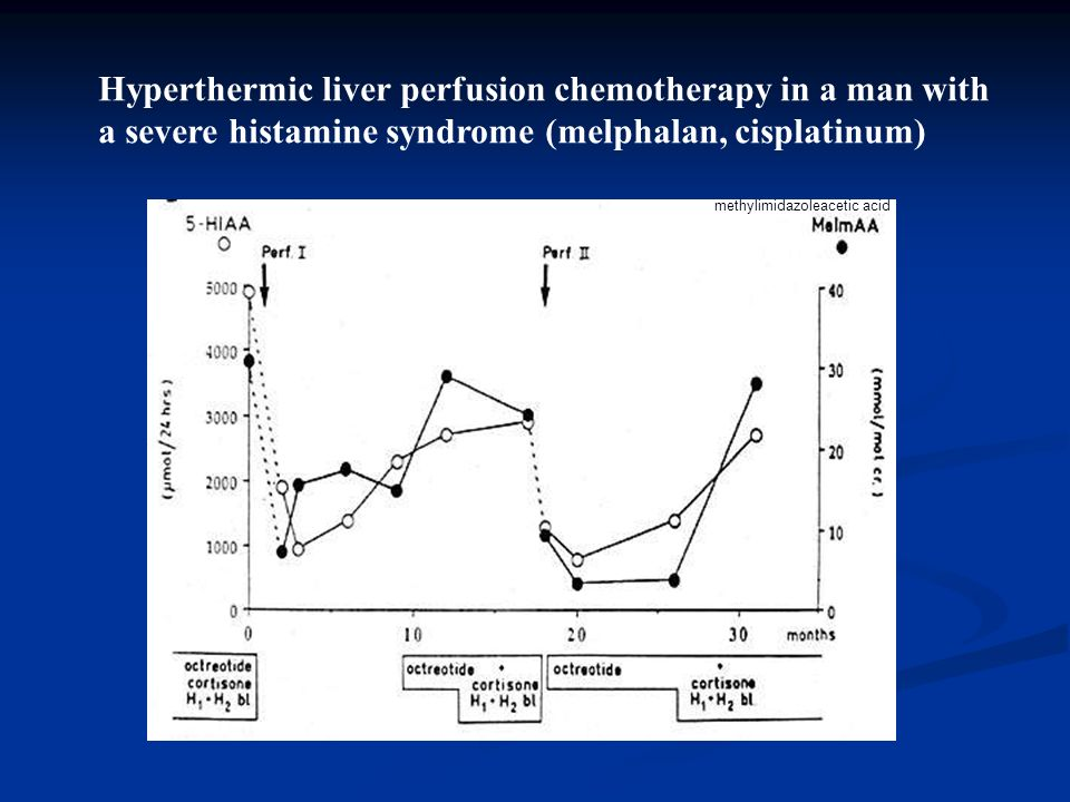 Hyperthermic liver perfusion chemotherapy in a man with