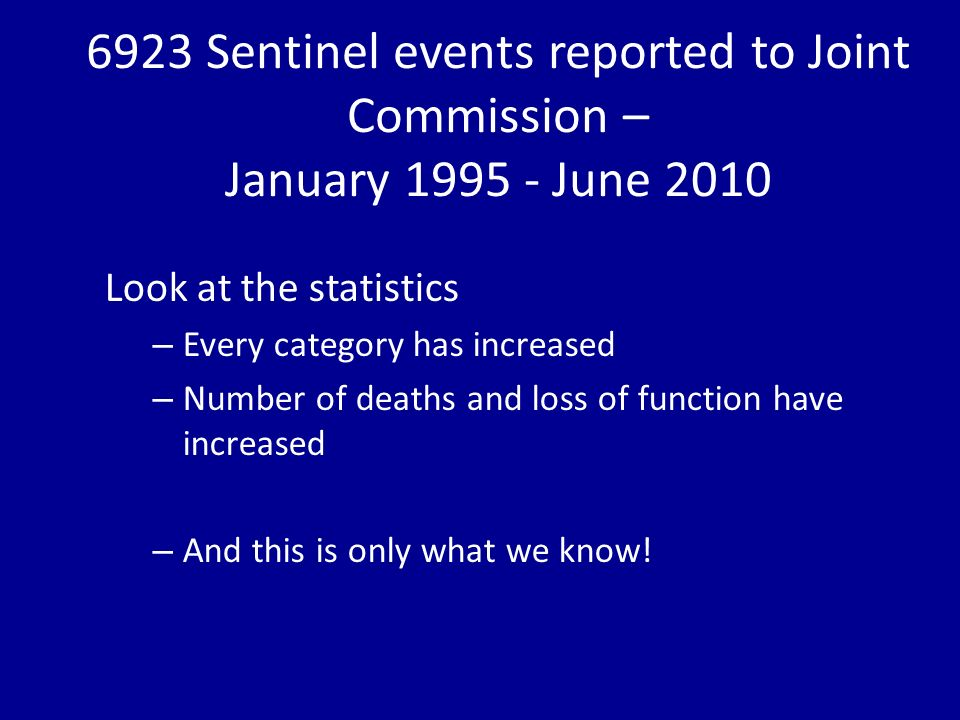 6923 Sentinel events reported to Joint Commission – January 1995 - June 2010