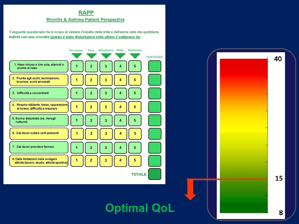 Optimal QoL This is the final validated version of the rapp.