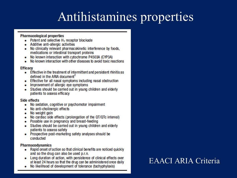 Antihistamines properties