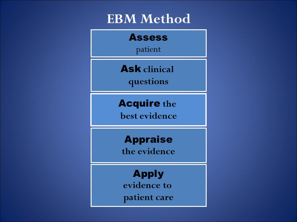 EBM Method Assess patient Ask clinical questions Acquire the