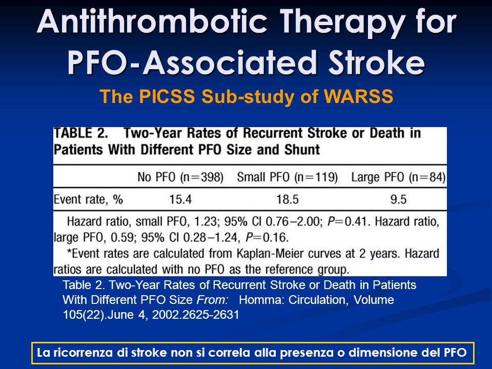 Antithrombotic Therapy for PFO-Associated Stroke